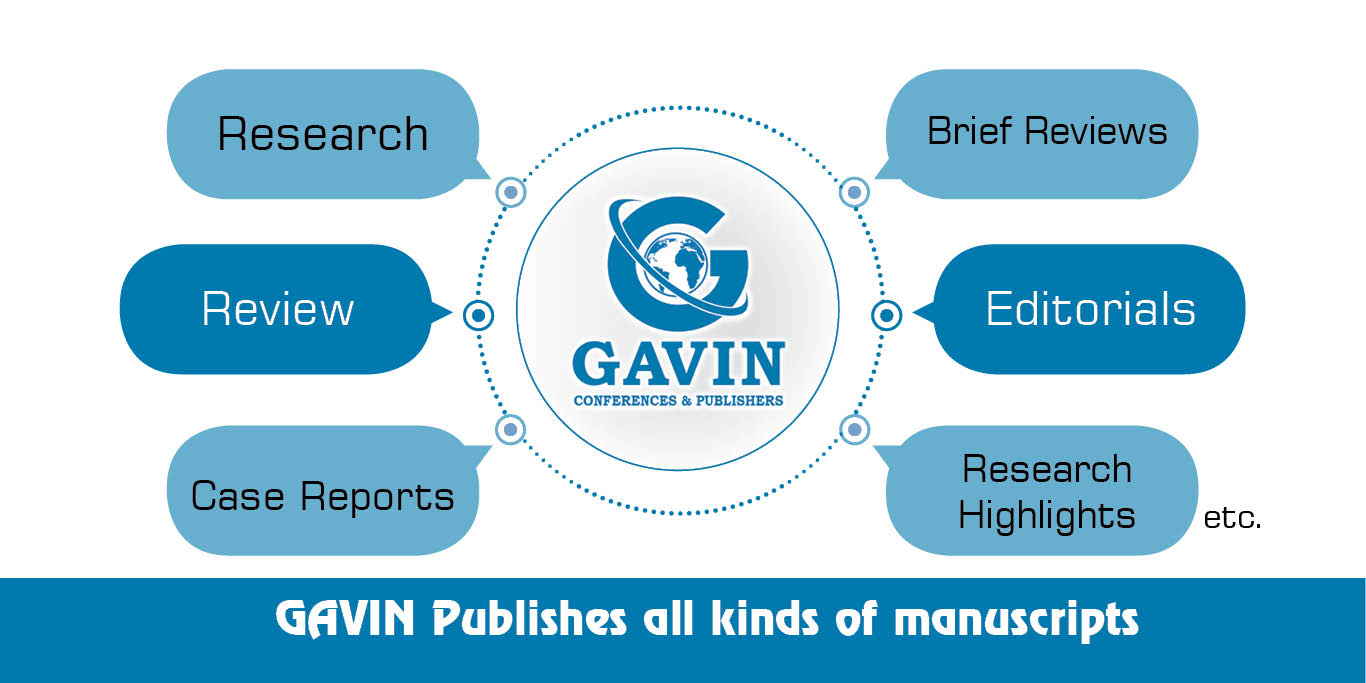 Research Paper Publishing